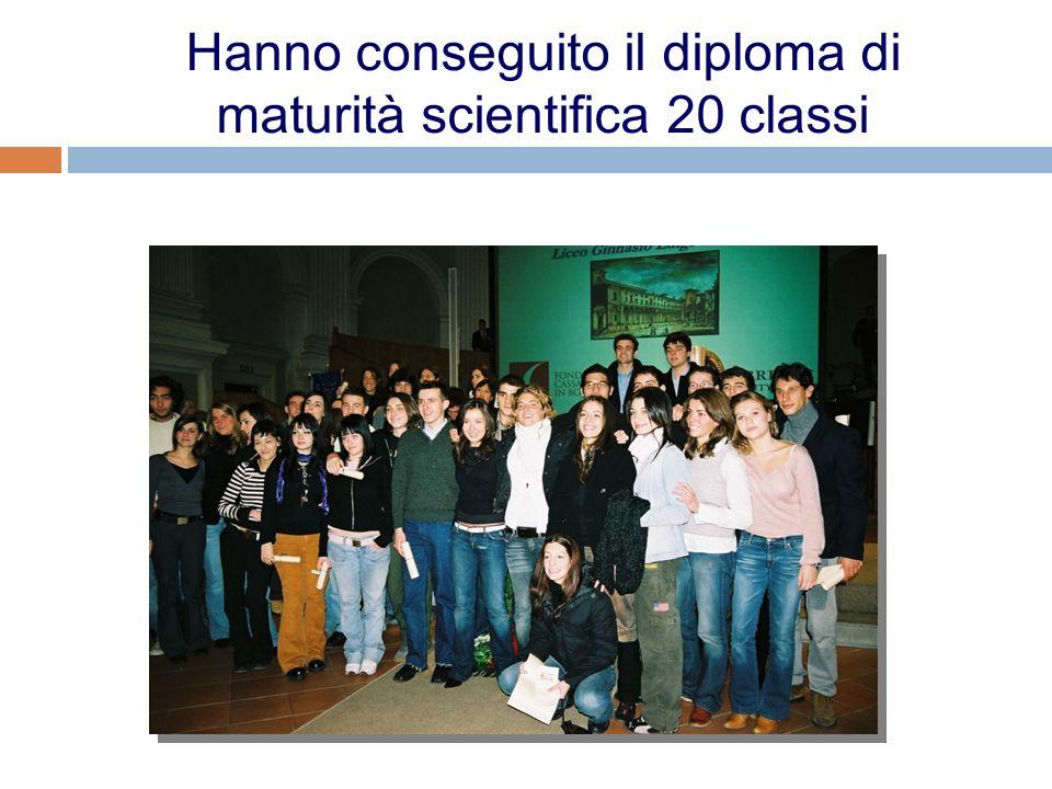 Hanno conseguito il diploma di maturità scientifica 20 classi