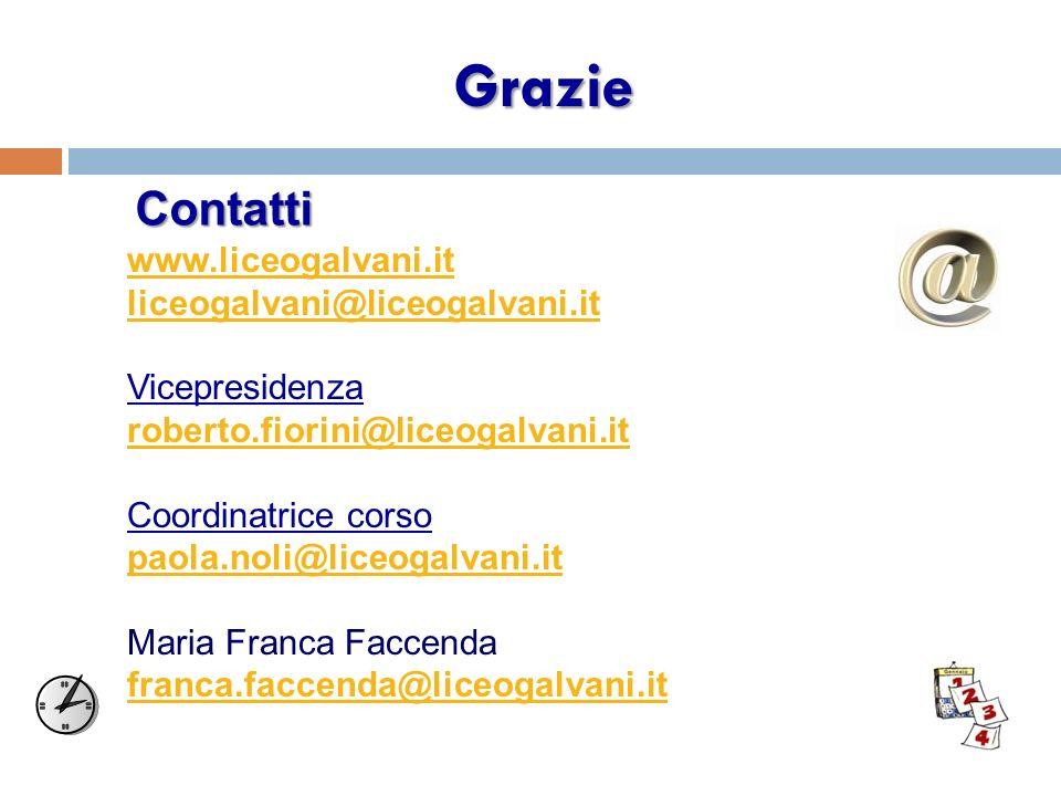 Grazie Contatti www.liceogalvani.it liceogalvani@liceogalvani.it