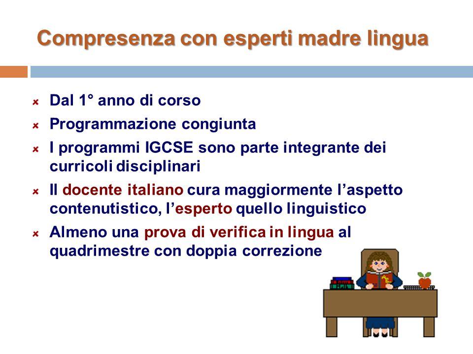 Compresenza con esperti madre lingua