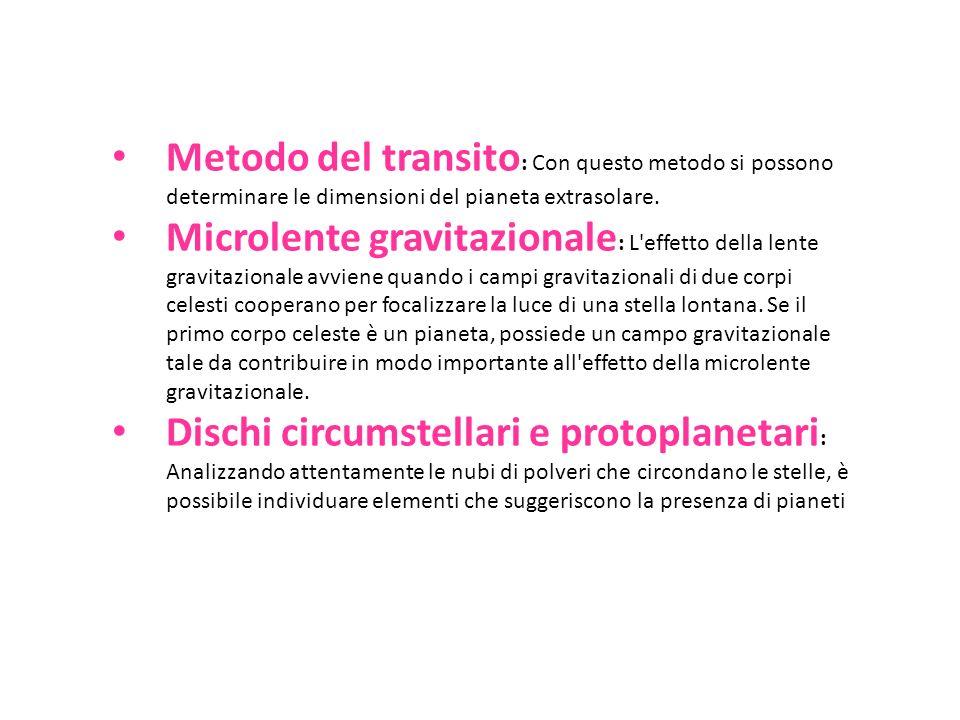 Metodo del transito: Con questo metodo si possono determinare le dimensioni del pianeta extrasolare.