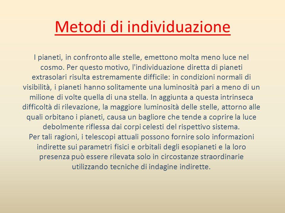 Metodi di individuazione