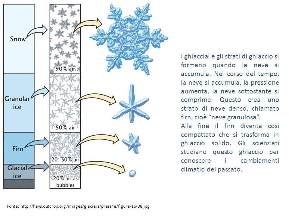 I ghiacciai e gli strati di ghiaccio si formano quando la neve si accumula. Nel corso del tempo, la neve si accumula, la pressione aumenta, la neve sottostante si comprime. Questo crea uno strato di neve denso, chiamato firn, cioè neve granulosa .