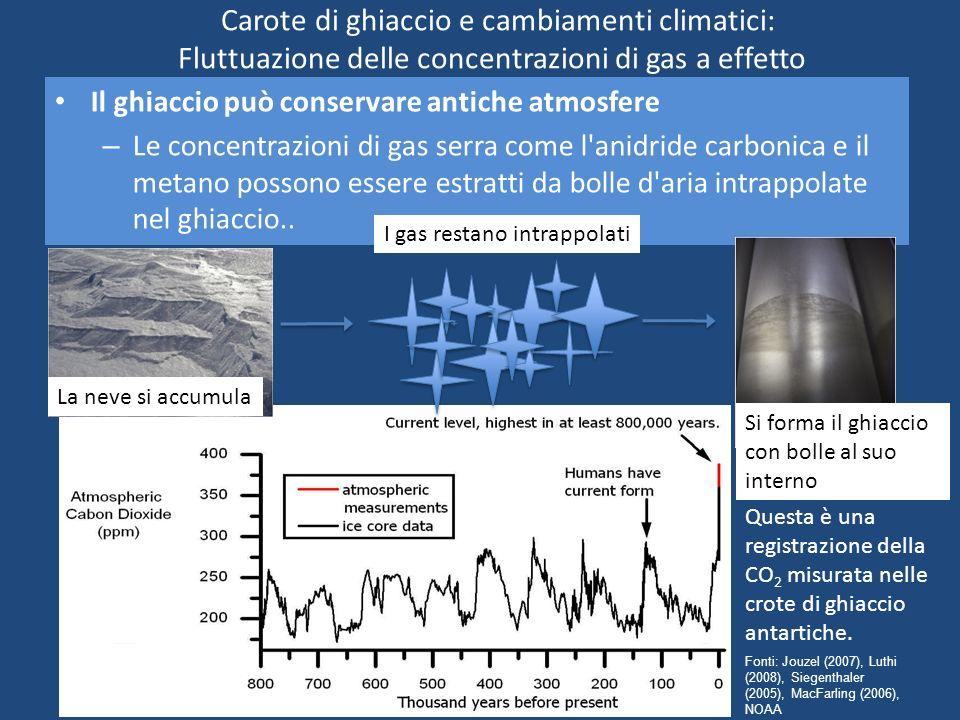 Carote di ghiaccio e cambiamenti climatici: