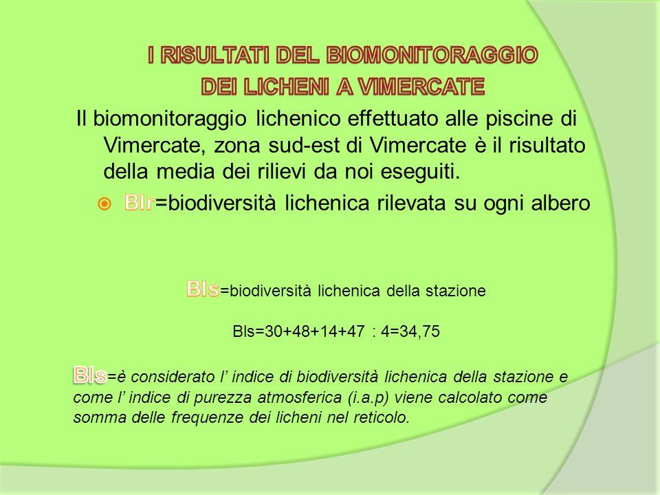 I RISULTATI DEL BIOMONITORAGGIO DEI LICHENI A VIMERCATE