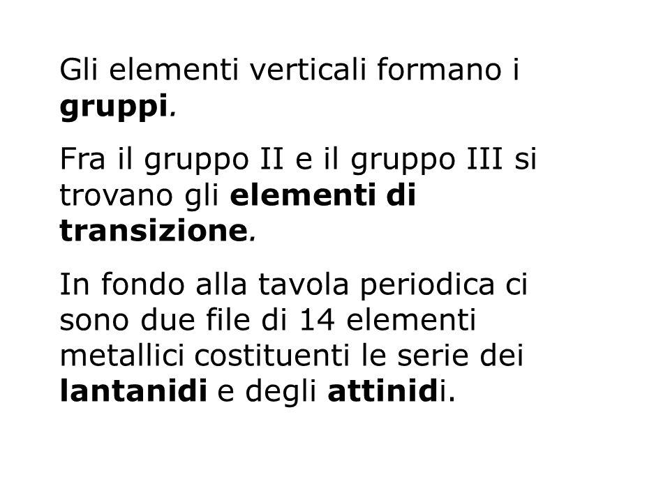 Gli elementi verticali formano i gruppi.