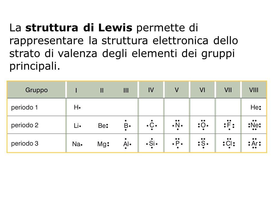 La struttura di Lewis permette di rappresentare la struttura elettronica dello strato di valenza degli elementi dei gruppi principali.