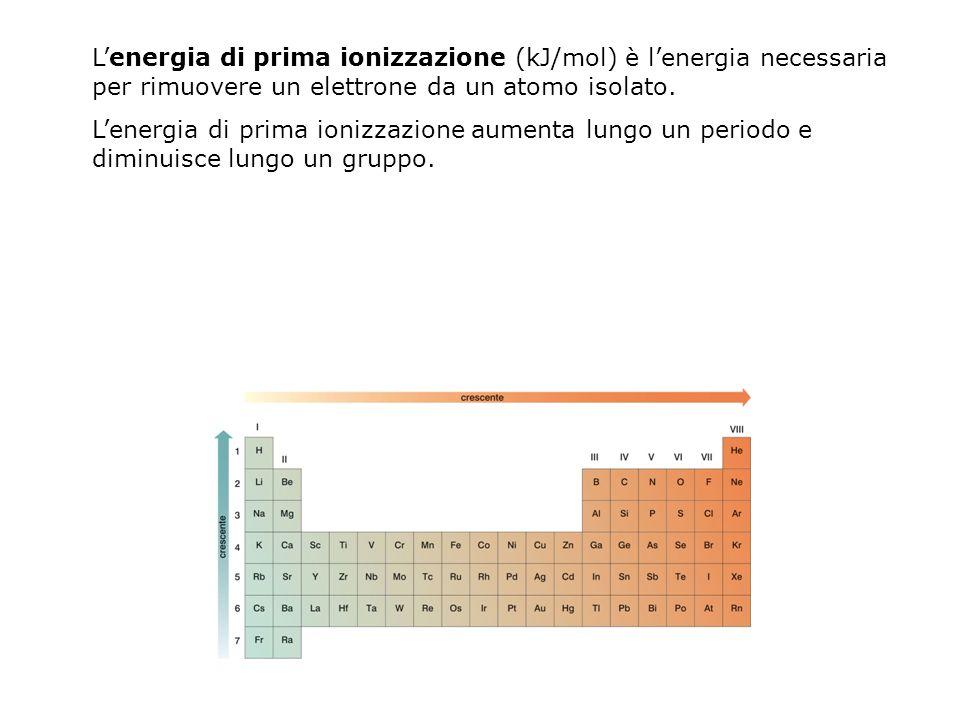 L'energia di prima ionizzazione (kJ/mol) è l'energia necessaria per rimuovere un elettrone da un atomo isolato.