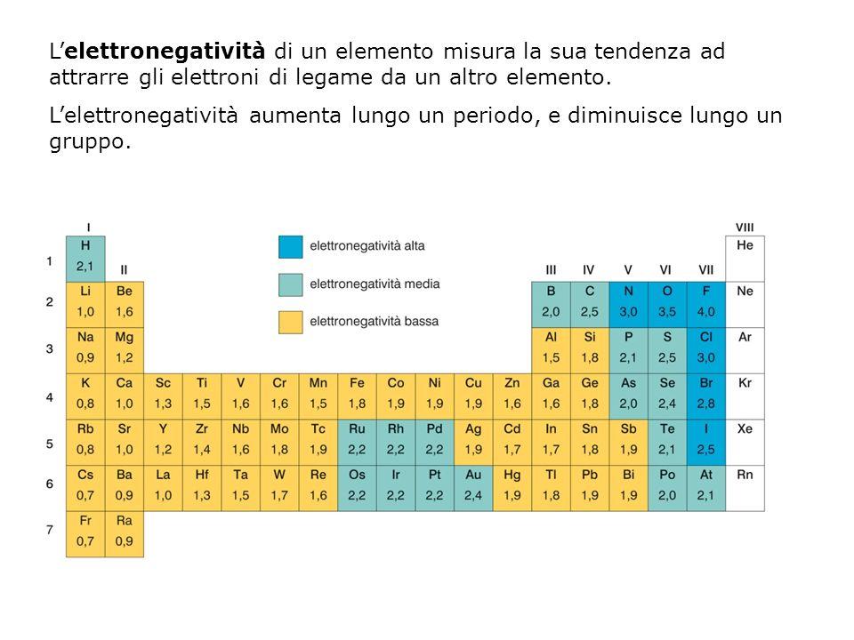 L'elettronegatività di un elemento misura la sua tendenza ad attrarre gli elettroni di legame da un altro elemento.