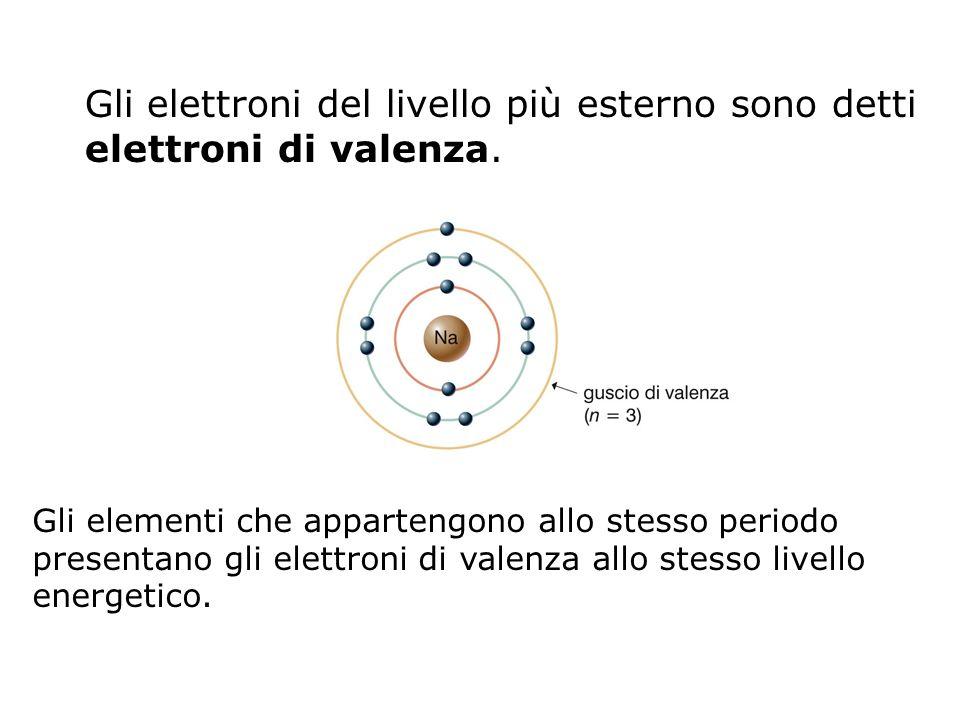 Gli elettroni del livello più esterno sono detti elettroni di valenza.