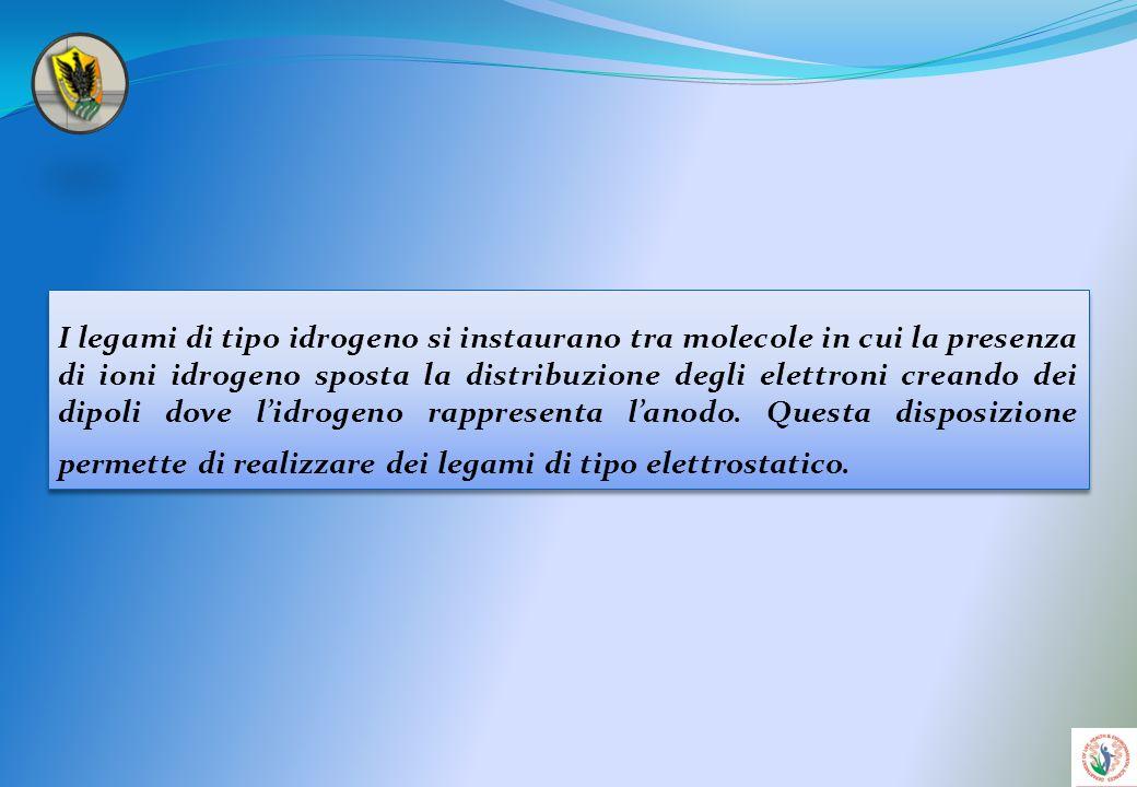 I legami di tipo idrogeno si instaurano tra molecole in cui la presenza di ioni idrogeno sposta la distribuzione degli elettroni creando dei dipoli dove l'idrogeno rappresenta l'anodo.