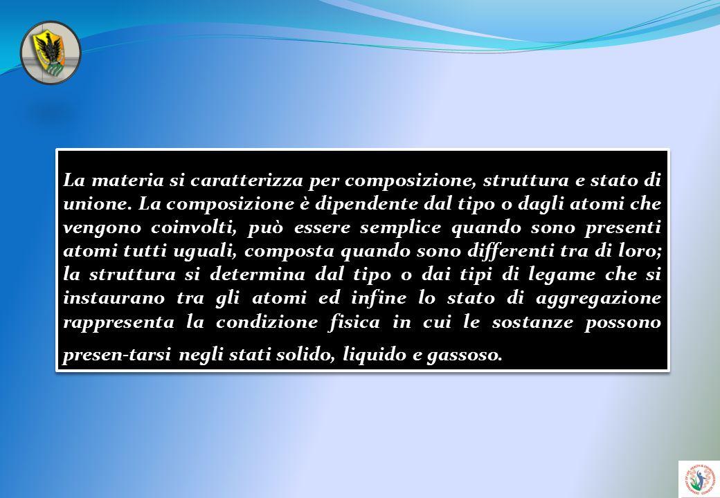 La materia si caratterizza per composizione, struttura e stato di unione.