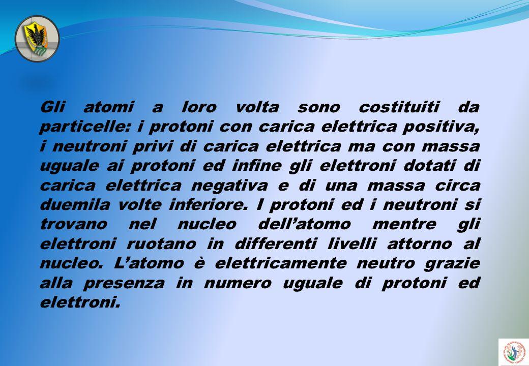 Gli atomi a loro volta sono costituiti da particelle: i protoni con carica elettrica positiva, i neutroni privi di carica elettrica ma con massa uguale ai protoni ed infine gli elettroni dotati di carica elettrica negativa e di una massa circa duemila volte inferiore.