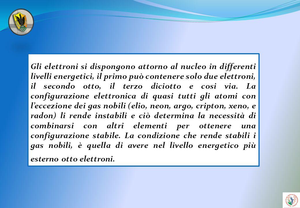 Gli elettroni si dispongono attorno al nucleo in differenti livelli energetici, il primo può contenere solo due elettroni, il secondo otto, il terzo diciotto e cosi via.