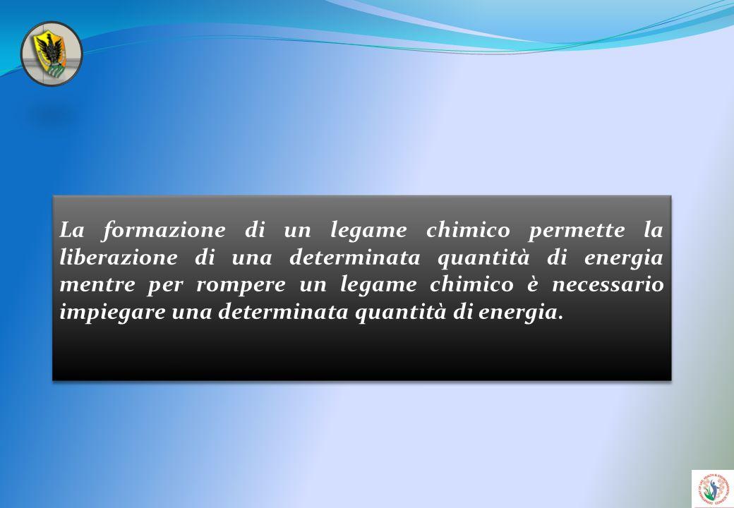 La formazione di un legame chimico permette la liberazione di una determinata quantità di energia mentre per rompere un legame chimico è necessario impiegare una determinata quantità di energia.
