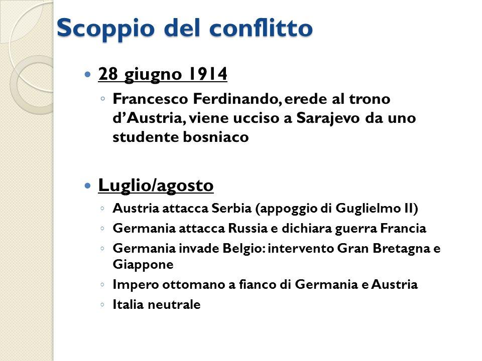Scoppio del conflitto 28 giugno 1914 Luglio/agosto
