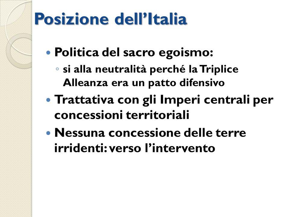 Posizione dell'Italia