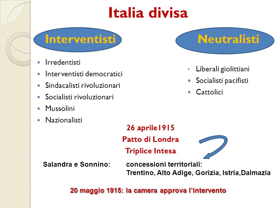 20 maggio 1915: la camera approva l'intervento