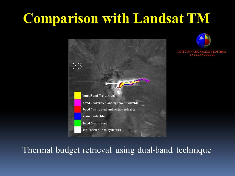 Comparison with Landsat TM