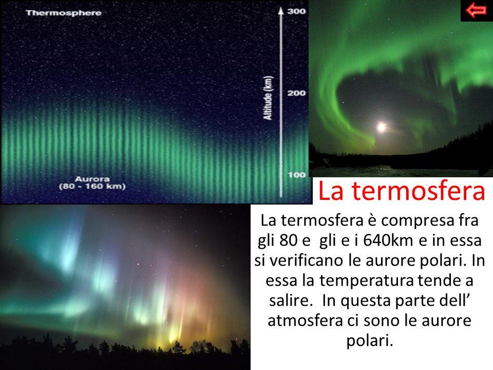 La termosfera