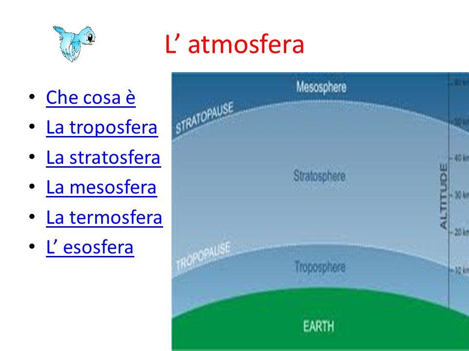 L' atmosfera Che cosa è La troposfera La stratosfera La mesosfera
