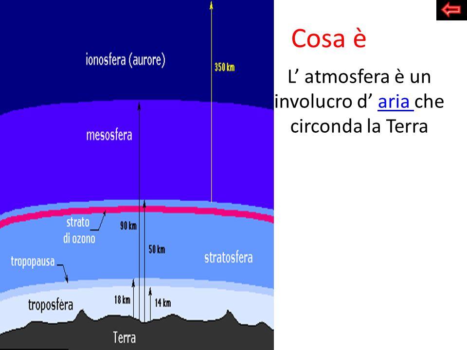 L' atmosfera è un involucro d' aria che circonda la Terra