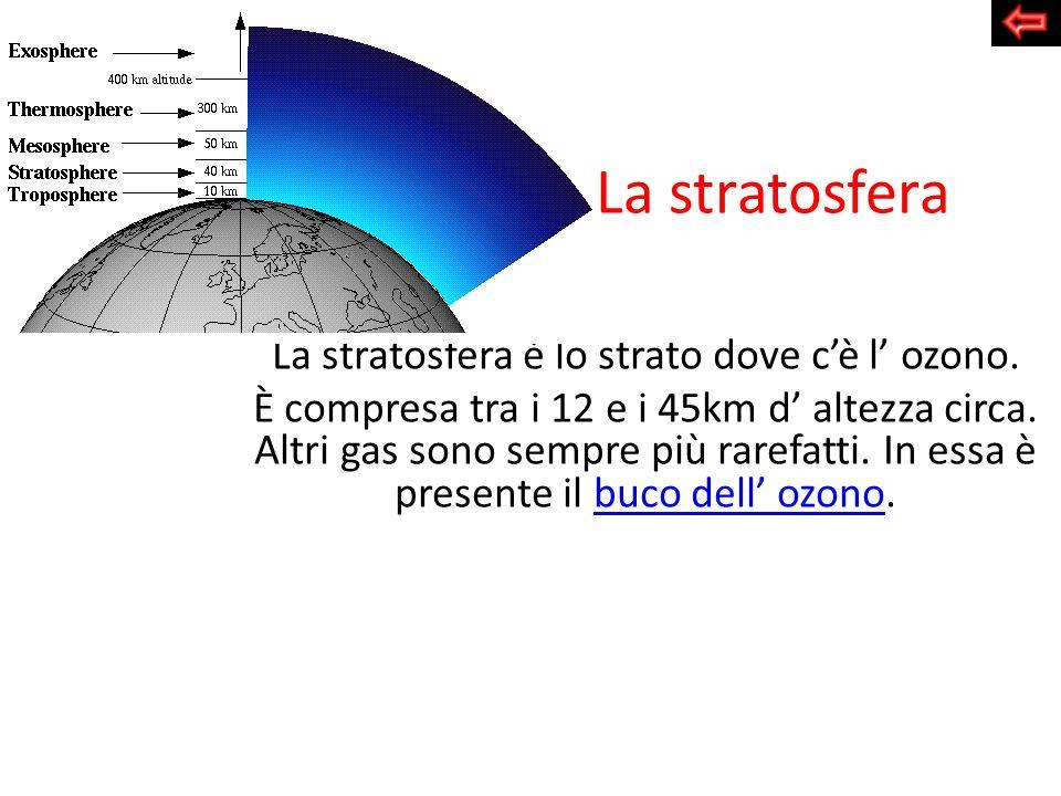 La stratosfera è lo strato dove c'è l' ozono.