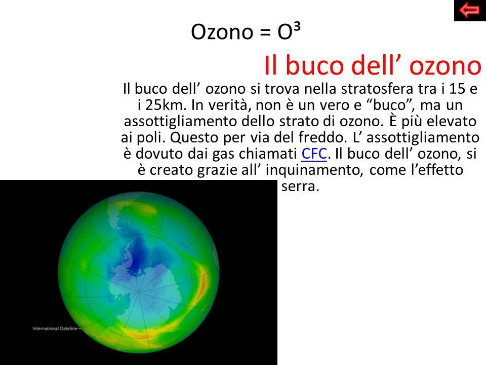 Il buco dell' ozono Ozono = O³