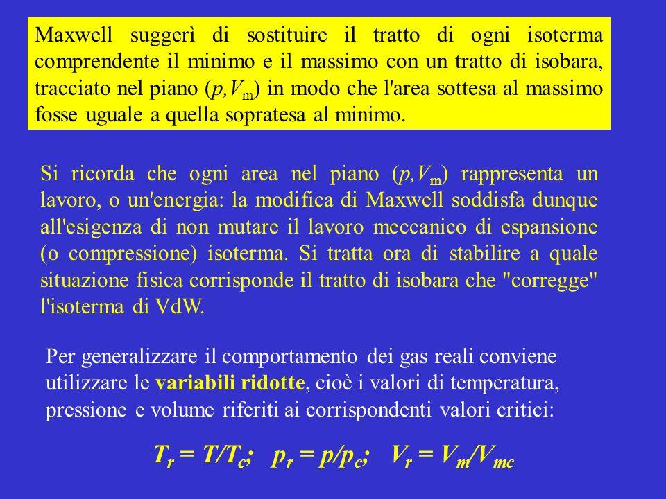 Tr = T/Tc; pr = p/pc; Vr = Vm/Vmc