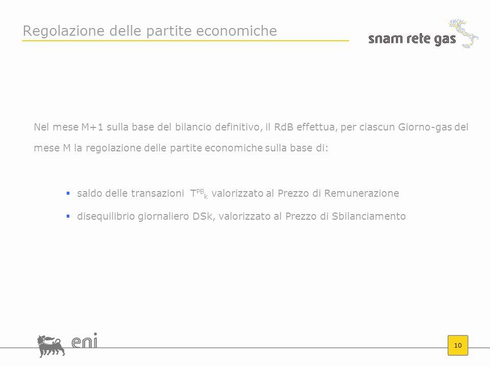 Regolazione delle partite economiche
