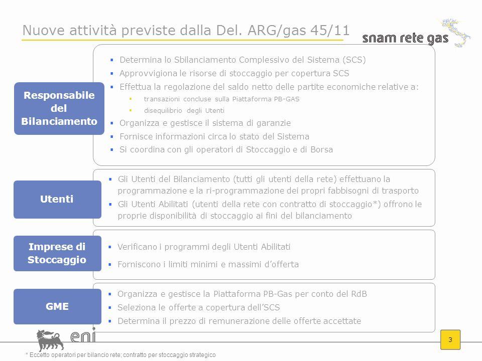 Nuove attività previste dalla Del. ARG/gas 45/11