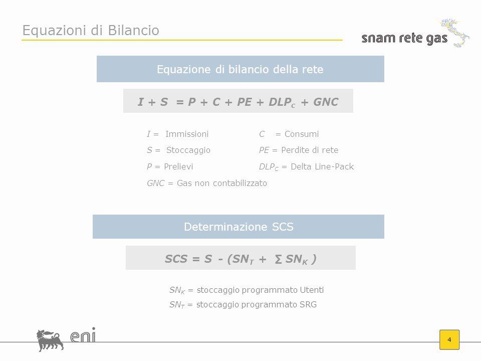 Equazione di bilancio della rete