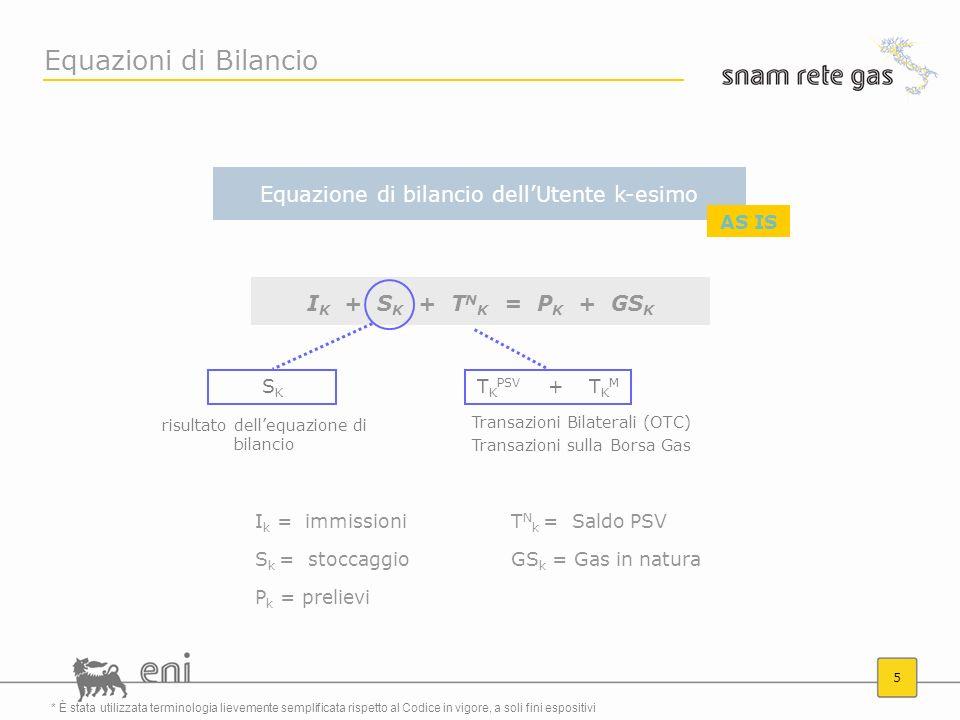 Equazioni di Bilancio Equazione di bilancio dell'Utente k-esimo