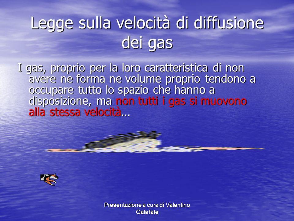 Legge sulla velocità di diffusione dei gas