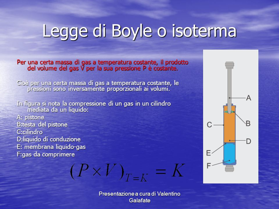 Legge di Boyle o isoterma