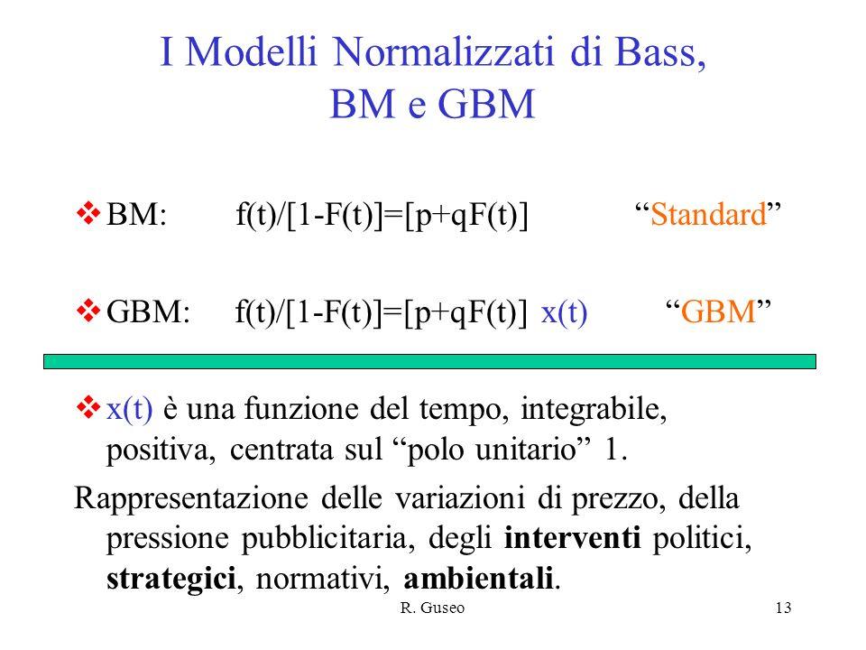 I Modelli Normalizzati di Bass, BM e GBM