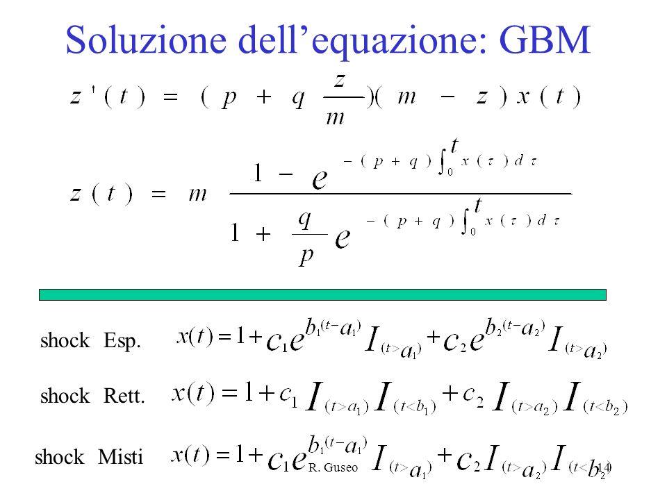 Soluzione dell'equazione: GBM
