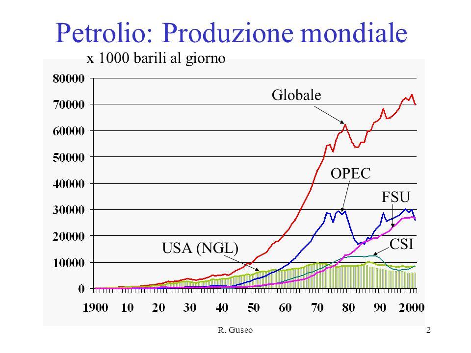 Petrolio: Produzione mondiale