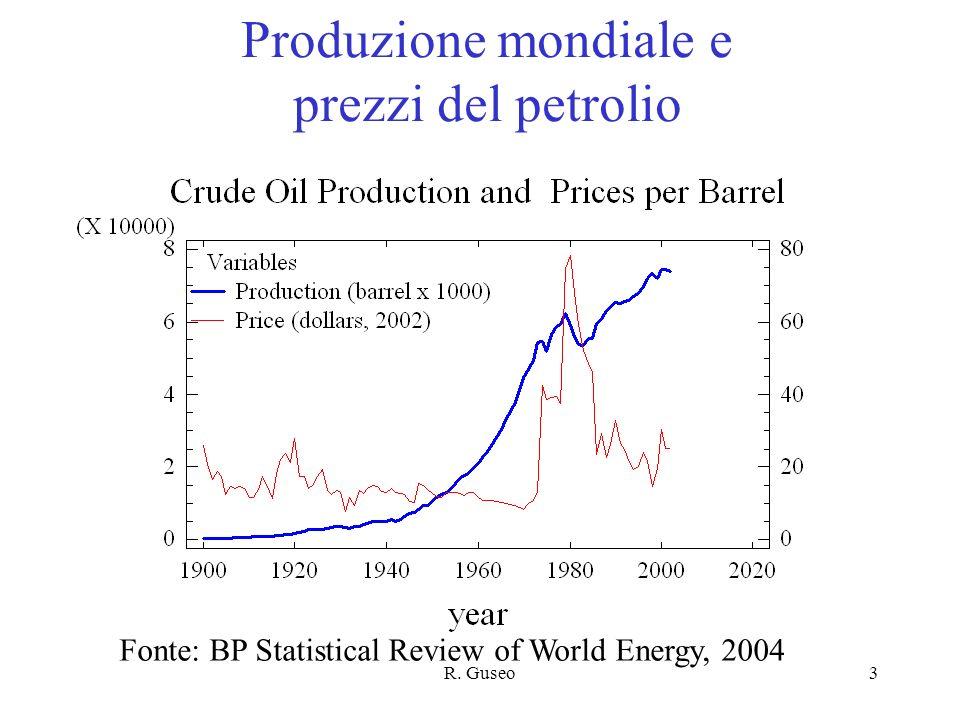 Produzione mondiale e prezzi del petrolio