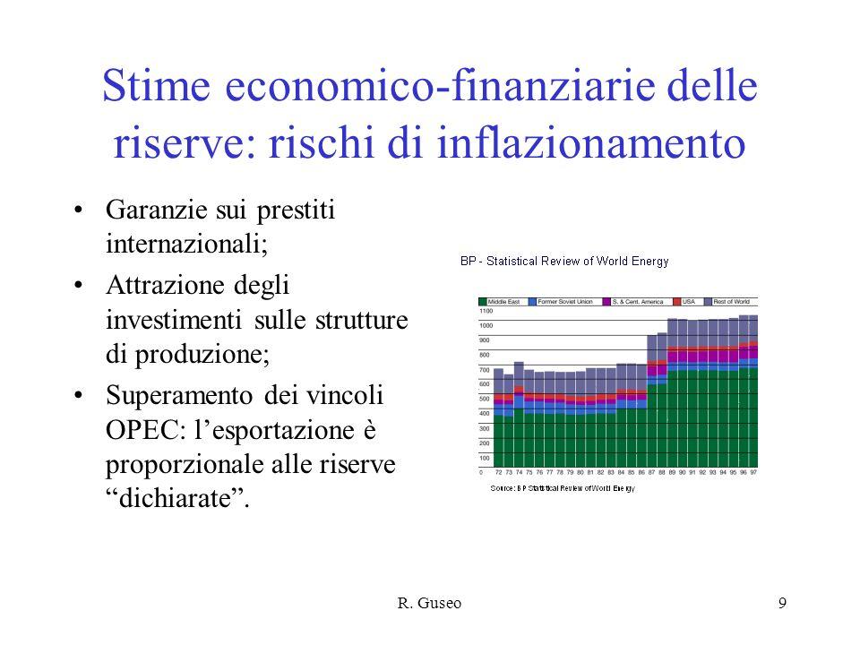 Stime economico-finanziarie delle riserve: rischi di inflazionamento