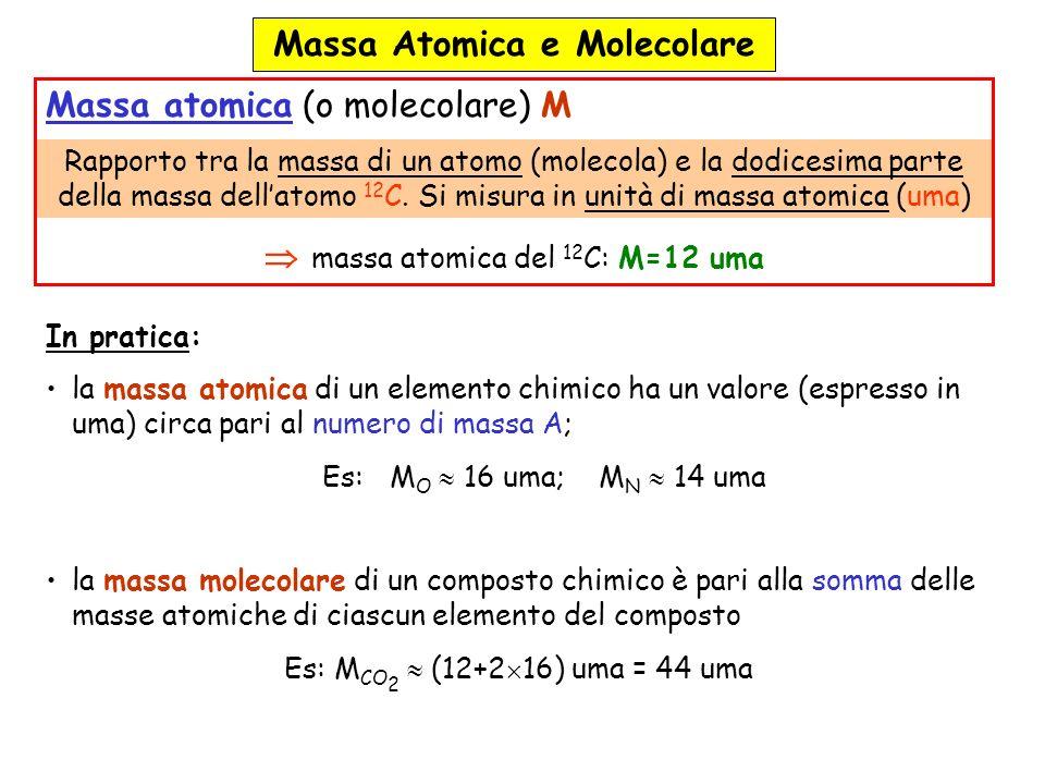 Massa Atomica e Molecolare