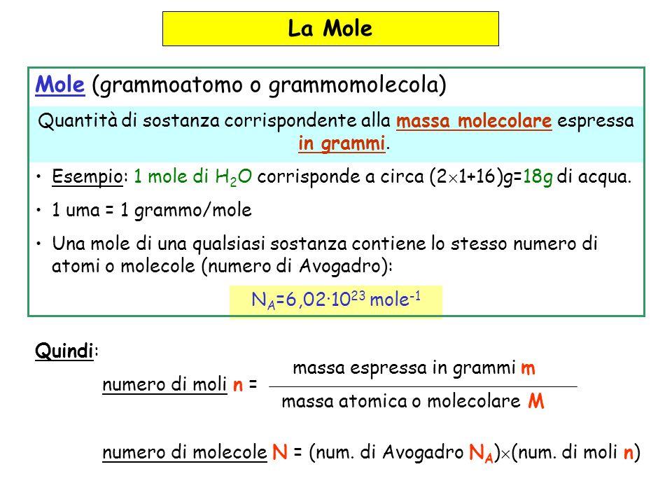Mole (grammoatomo o grammomolecola)