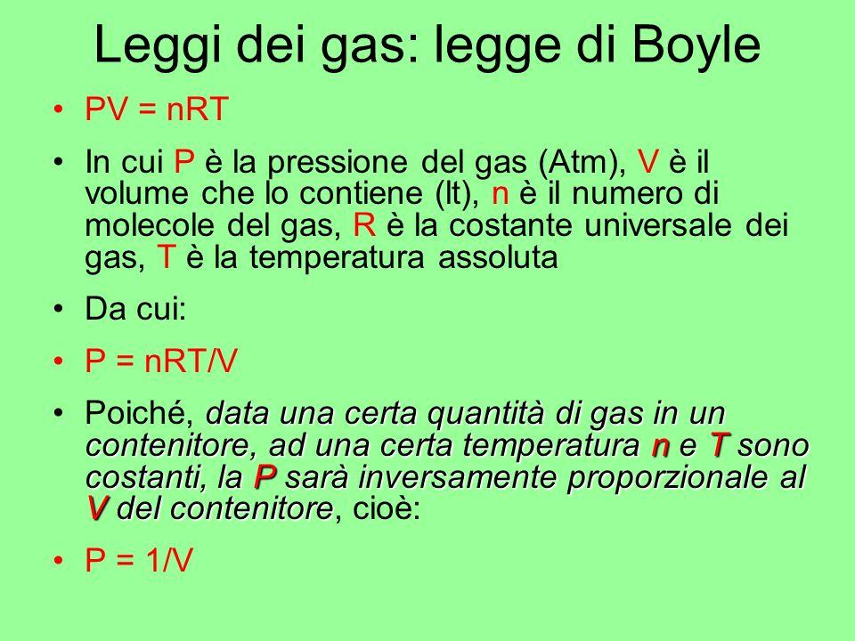 Leggi dei gas: legge di Boyle