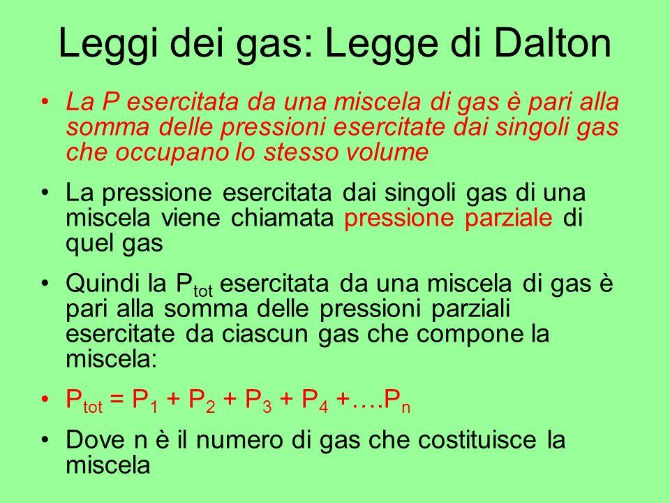 Leggi dei gas: Legge di Dalton