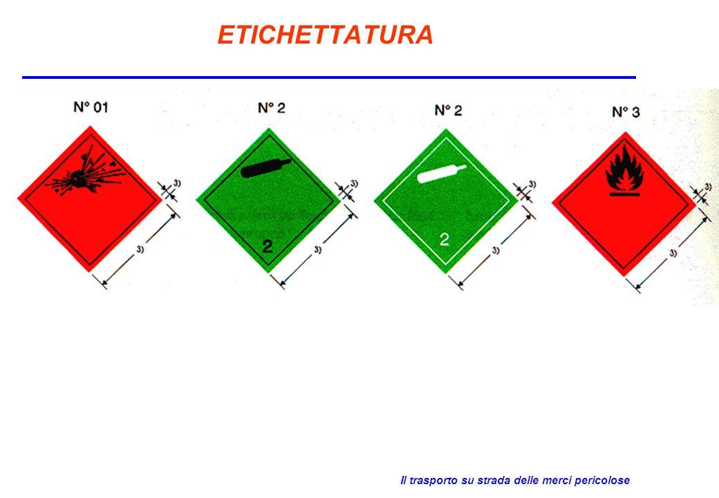 ETICHETTATURA