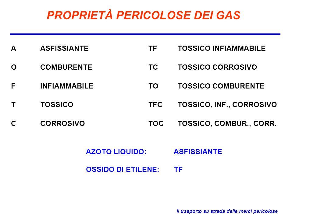 PROPRIETÀ PERICOLOSE DEI GAS
