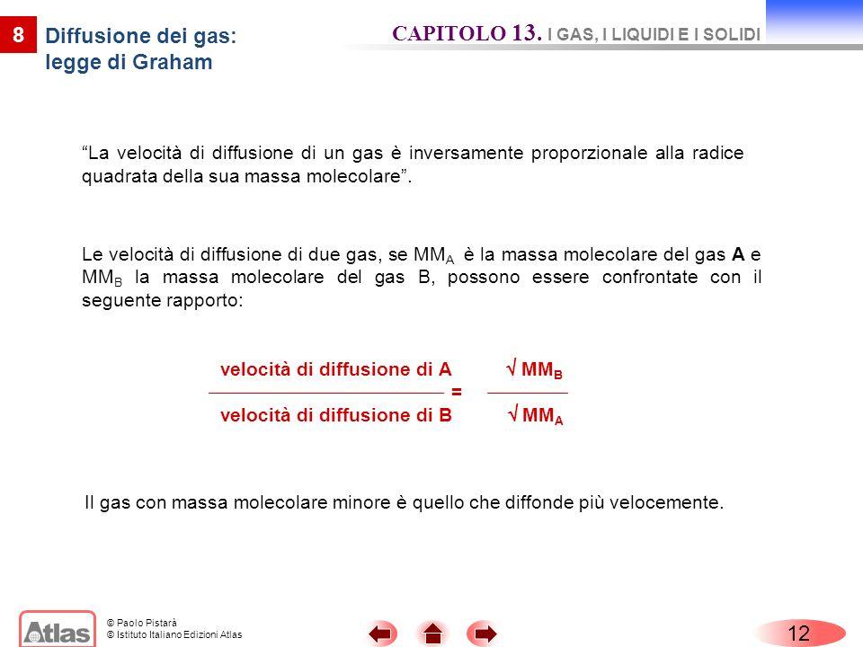Diffusione dei gas: legge di Graham