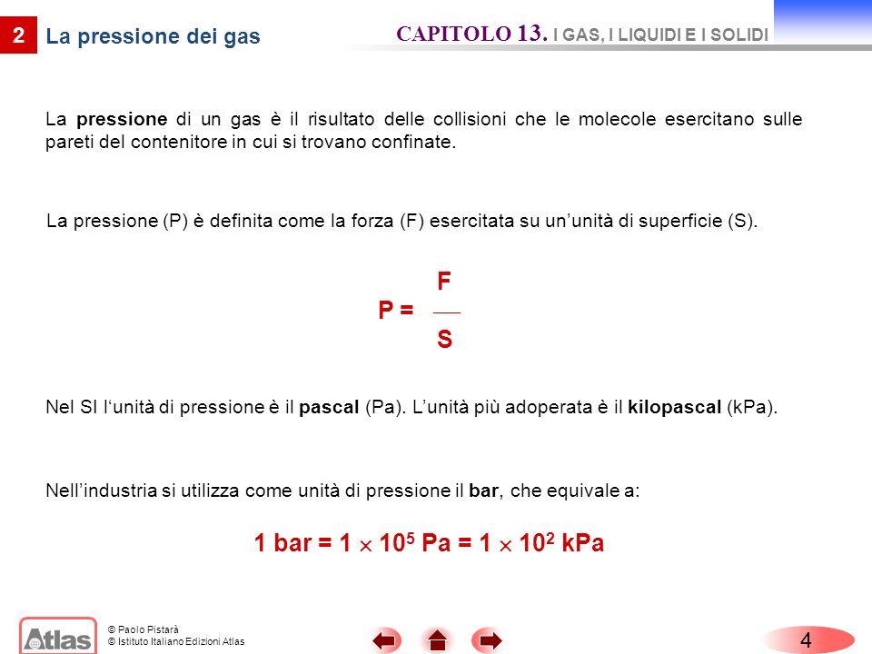 2 CAPITOLO 13. I GAS, I LIQUIDI E I SOLIDI. La pressione dei gas.