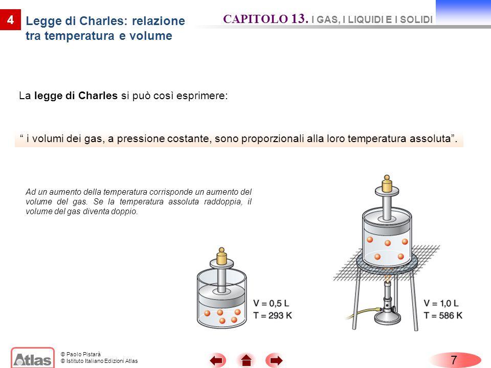 Legge di Charles: relazione tra temperatura e volume