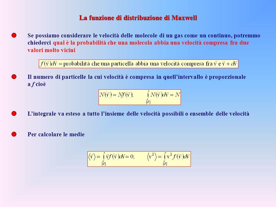 La funzione di distribuzione di Maxwell