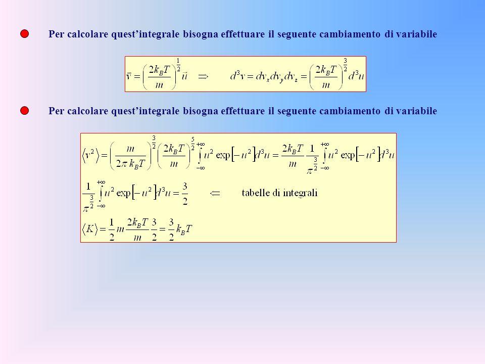 Per calcolare quest'integrale bisogna effettuare il seguente cambiamento di variabile